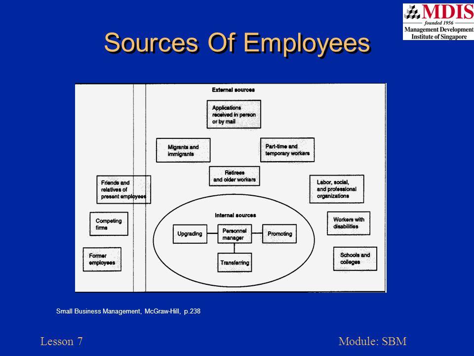 Lesson 7Module: SBM Employee Motivation Small Business Management, McGraw-Hill, p. 280