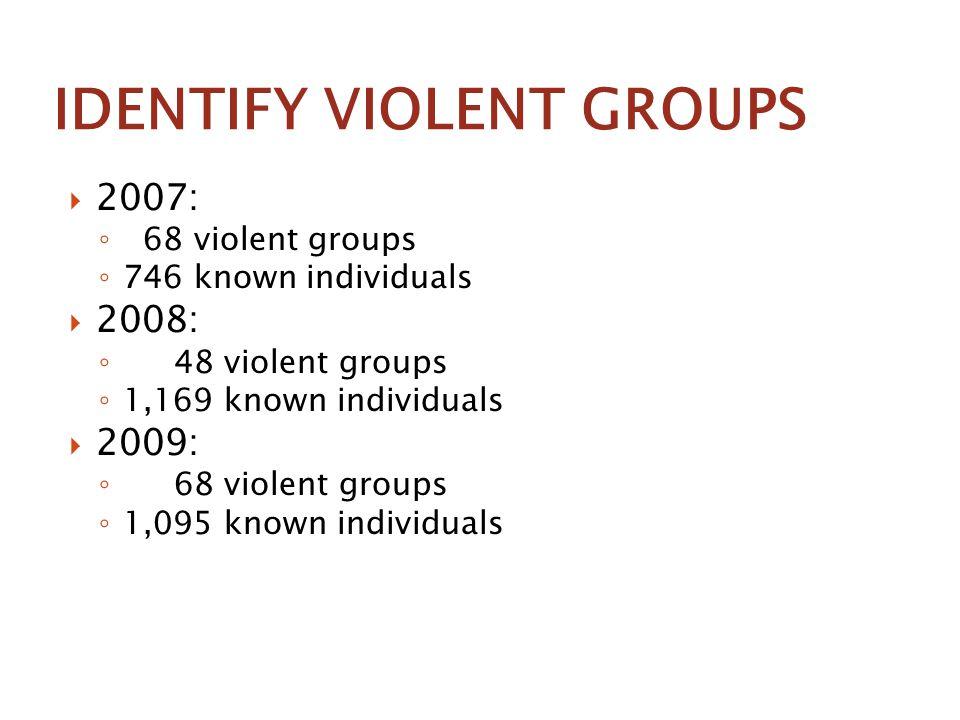 IDENTIFY VIOLENT GROUPS  2007: ◦ 68 violent groups ◦ 746 known individuals  2008: ◦ 48 violent groups ◦ 1,169 known individuals  2009: ◦ 68 violent