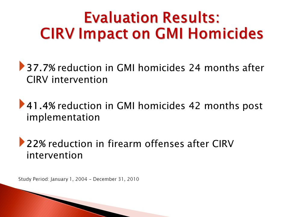  37.7% reduction in GMI homicides 24 months after CIRV intervention  41.4% reduction in GMI homicides 42 months post implementation  22% reduction in firearm offenses after CIRV intervention Study Period: January 1, 2004 – December 31, 2010 Evaluation Results: CIRV Impact on GMI Homicides