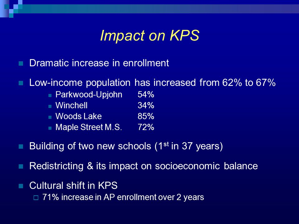Impact on KPS Dramatic increase in enrollment Low-income population has increased from 62% to 67% Parkwood-Upjohn 54% Winchell 34% Woods Lake 85% Maple Street M.S.72% Building of two new schools (1 st in 37 years) Redistricting & its impact on socioeconomic balance Cultural shift in KPS  71% increase in AP enrollment over 2 years