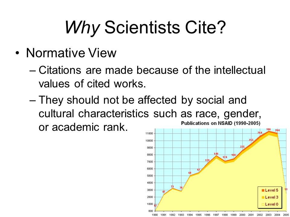 Why Scientists Cite.