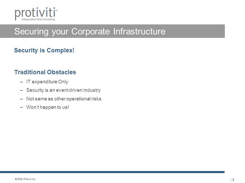 | 24 © 2002 Protiviti Inc.Business facts  Protiviti has offices in 25 major U.S.