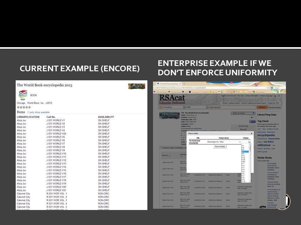 CURRENT EXAMPLE (ENCORE) ENTERPRISE EXAMPLE IF WE DON'T ENFORCE UNIFORMITY
