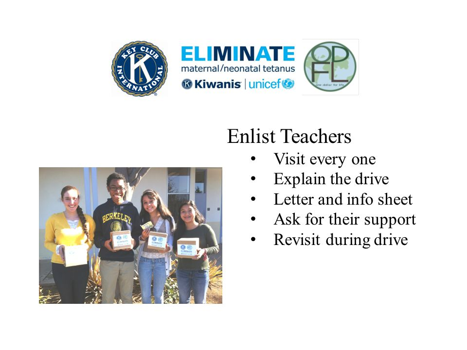 Enlist Teachers Visit every one Explain the drive Letter and info sheet Ask for their support Revisit during drive
