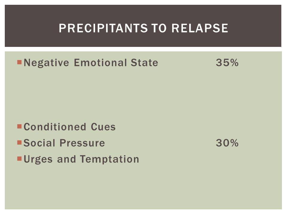  Negative Emotional State35%  Conditioned Cues  Social Pressure30%  Urges and Temptation PRECIPITANTS TO RELAPSE