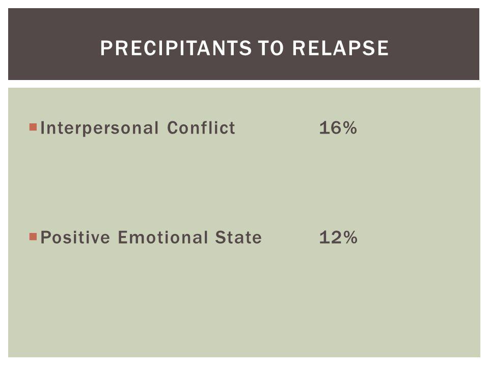 Emotional Competencies:  Self Awareness  Verbal Access  Emotional Regulation ESSENTIAL ELEMENTS IN TREATMENT