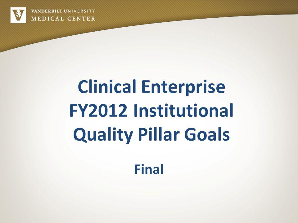 Clinical Enterprise FY2012 Institutional Quality Pillar Goals Final