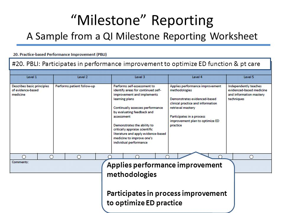Milestone Reporting A Sample from a QI Milestone Reporting Worksheet Applies performance improvement methodologies Participates in process improvement to optimize ED practice #20.