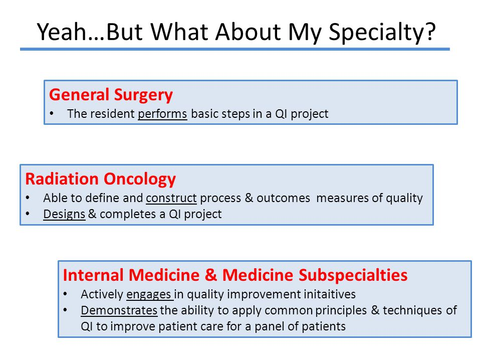 GME Quality & Safety On-Line Toolkit
