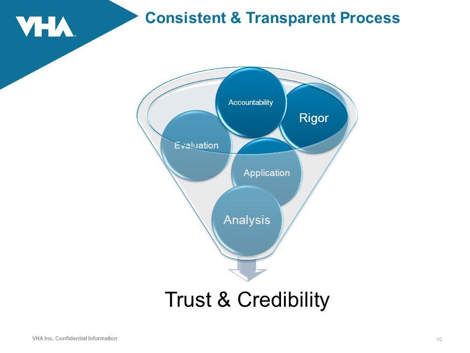 VHA Inc. Confidential Information Evaluation Consistent & Transparent Process Trust & Credibility Application Analysis Rigor Accountability 10