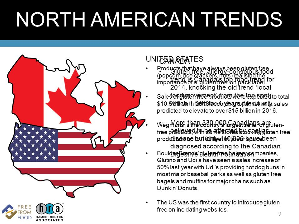 NORTH AMERICAN TRENDS 9 CANADA Gluten free, allergy-conscious food trend is Canada's top food trend for 2014, knocking the old trend 'local food movem