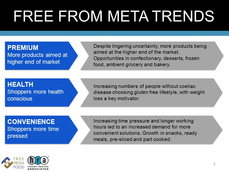 3 FREE FROM META TRENDS PREMIUM More products aimed at higher end of market HEALTH Shoppers more health conscious CONVENIENCE Shoppers more time pressed Despite lingering uncertainty, more products being aimed at the higher end of the market.