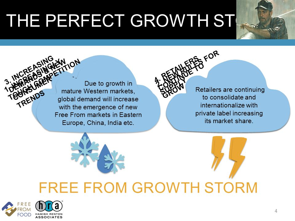 4 THE PERFECT GROWTH STORM Free From sectors are being restructured with an increase in mergers, acquisitions and disposals.