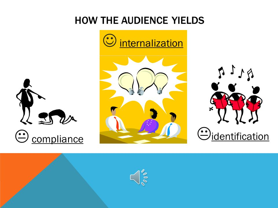 HOW THE AUDIENCE YIELDS   compliance internalization   identification