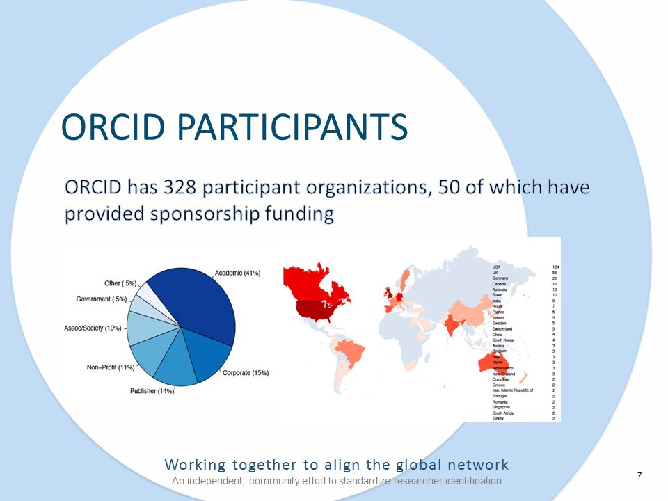 Working together to align the global network An independent, community effort to standardize researcher identification ORCID PARTICIPANTS 7