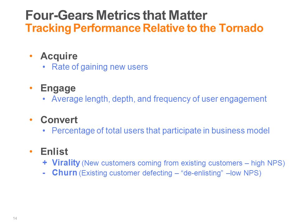 Four-Gears Metrics that Matter Tracking Performance Relative to the Tornado Acquire Rate of gaining new users Engage Average length, depth, and frequency of user engagement Convert Percentage of total users that participate in business model Enlist + Virality (New customers coming from existing customers – high NPS) - Churn (Existing customer defecting – de-enlisting –low NPS) 14