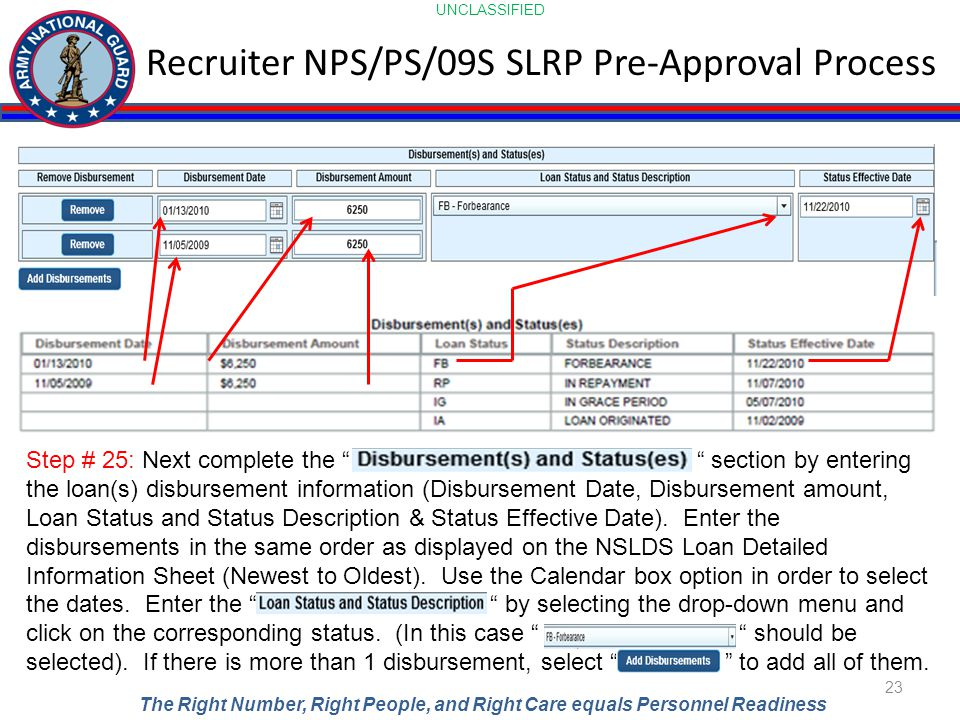 UNCLASSIFIED The Right Number, Right People, and Right Care equals Personnel Readiness Recruiter NPS/PS/09S SLRP Pre-Approval Process 23 Step # 25: Next complete the section by entering the loan(s) disbursement information (Disbursement Date, Disbursement amount, Loan Status and Status Description & Status Effective Date).