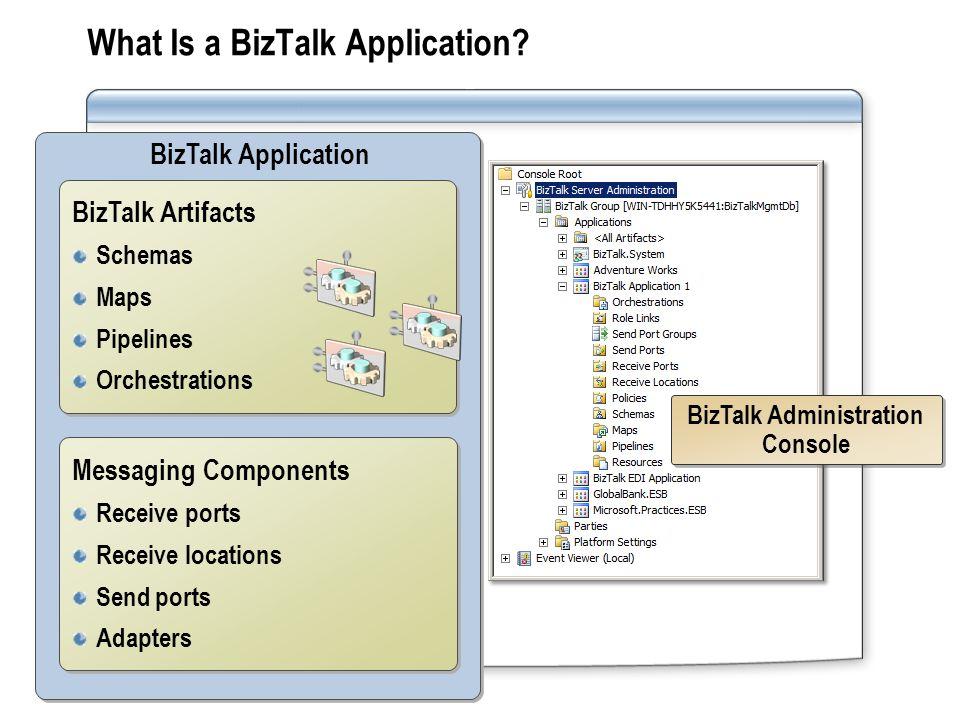BizTalk Application BizTalk Artifacts Schemas Maps Pipelines Orchestrations BizTalk Artifacts Schemas Maps Pipelines Orchestrations What Is a BizTalk