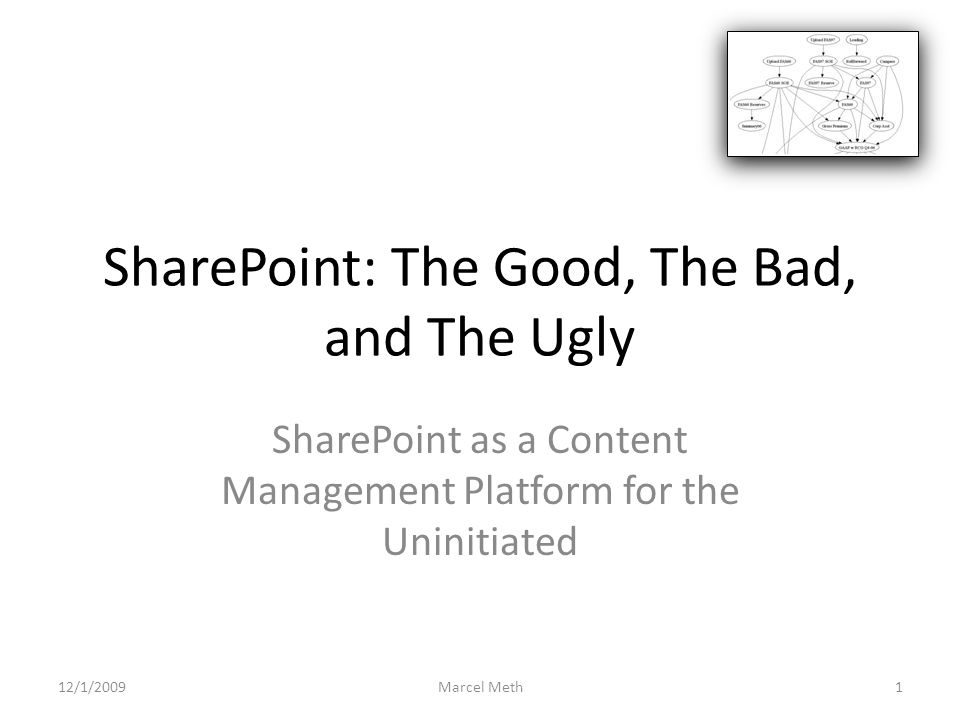 SharePoint: The Good, The Bad, and The Ugly SharePoint as a Content Management Platform for the Uninitiated 12/1/20091Marcel Meth
