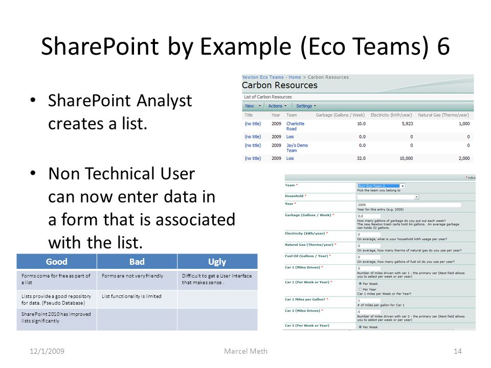 SharePoint by Example (Eco Teams) 6 SharePoint Analyst creates a list.