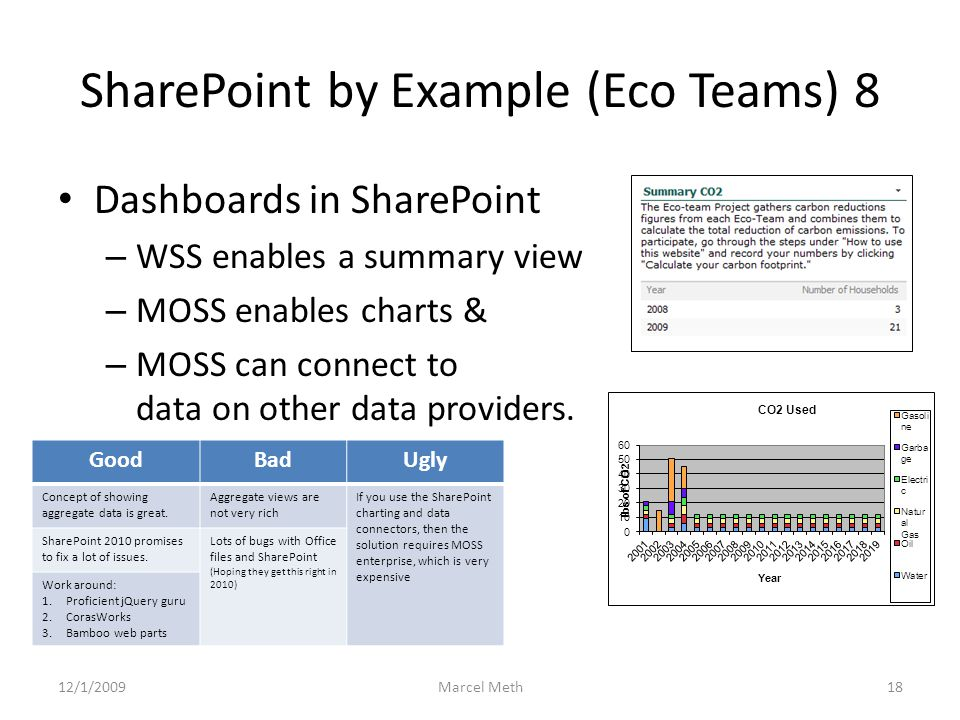 SharePoint by Example (Eco Teams) 8 Dashboards in SharePoint – WSS enables a summary view – MOSS enables charts & – MOSS can connect to data on other data providers.