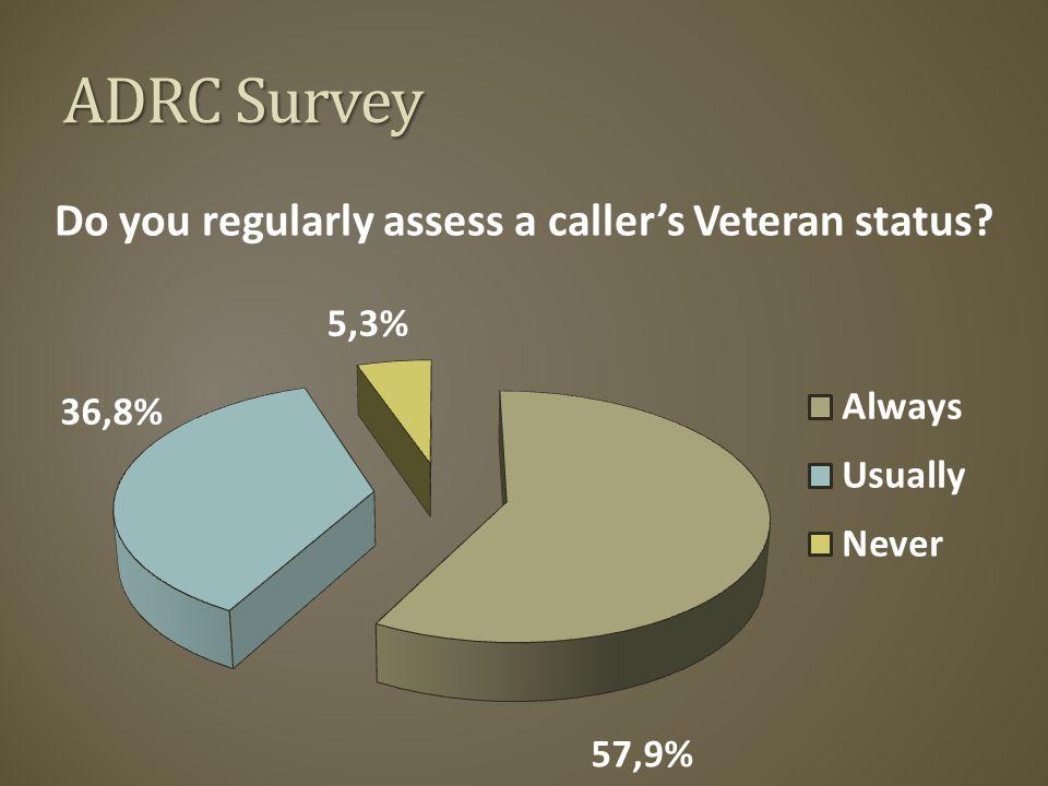 ADRC Survey Do you regularly assess a caller's Veteran status