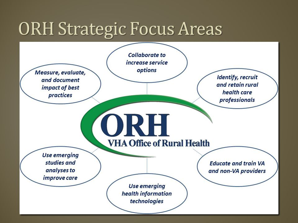 VHA Office of Rural Health Central Region Iowa City, IA Eastern Region, Gainesville, FL ORH Washington, DC Western Region Salt Lake City, UT
