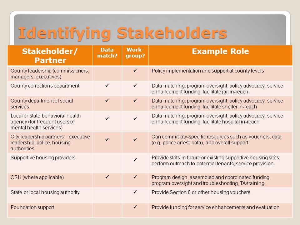 Identifying Stakeholders Stakeholder/ Partner Data match.