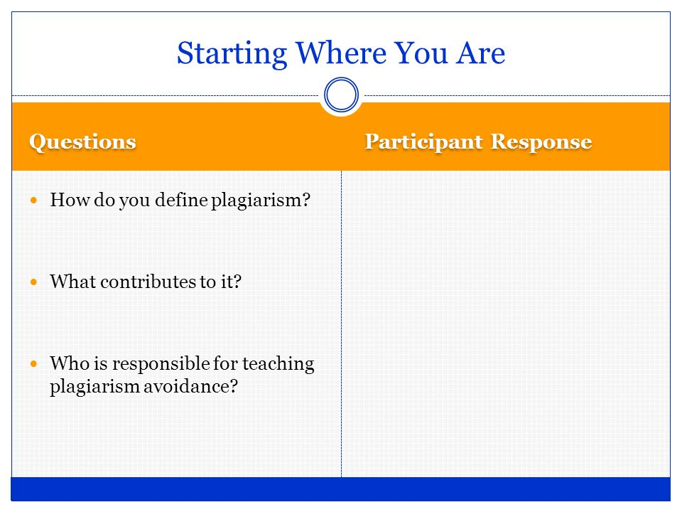 Questions Participant Response How do you define plagiarism? What contributes to it? Who is responsible for teaching plagiarism avoidance? Starting Wh