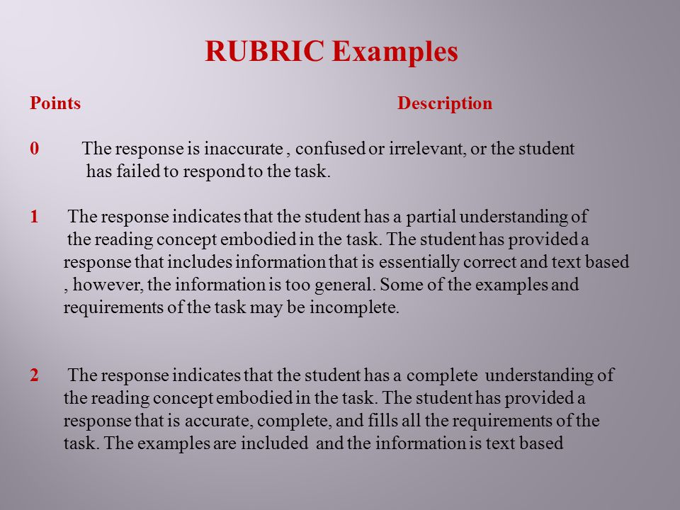 RUBRIC Examples Points Description 0 The response is inaccurate, confused or irrelevant, or the student has failed to respond to the task. 1 The respo