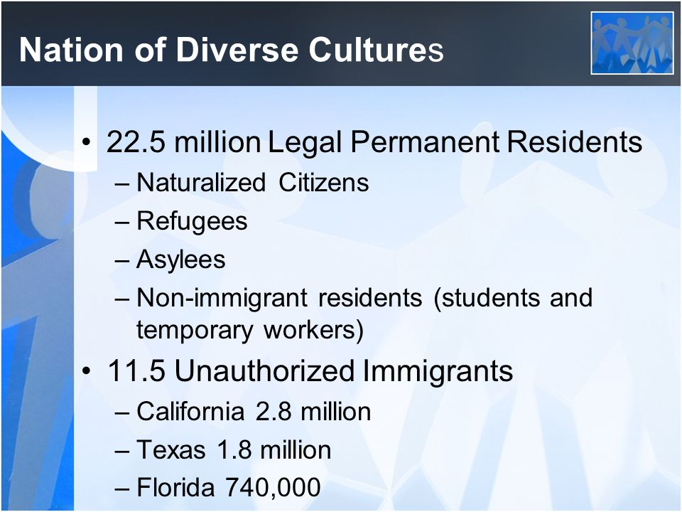Nation of Diverse Cultures 22.5 million Legal Permanent Residents –Naturalized Citizens –Refugees –Asylees –Non-immigrant residents (students and temporary workers) 11.5 Unauthorized Immigrants –California 2.8 million –Texas 1.8 million –Florida 740,000