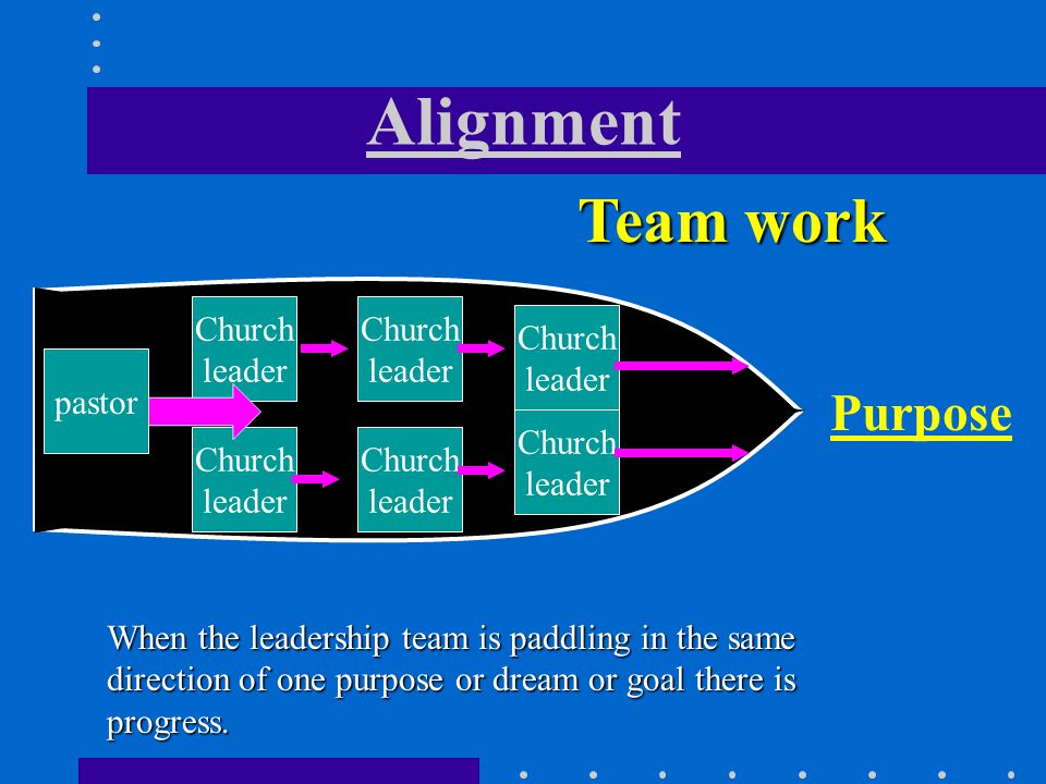 Alignment Purpose Team work When the leadership team is paddling in the same direction of one purpose or dream or goal there is progress.