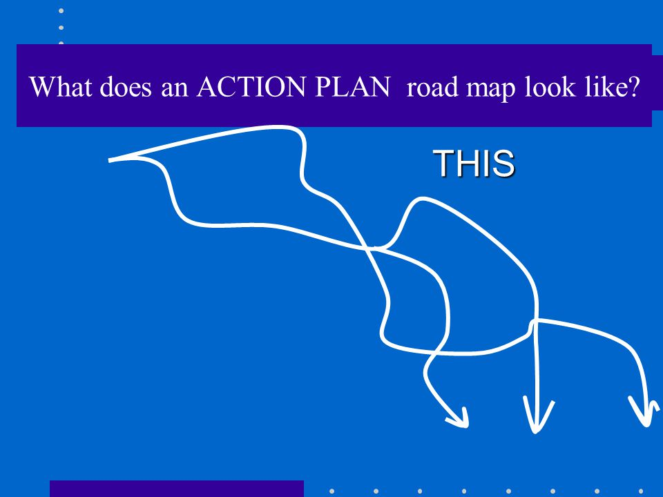 What does an ACTION PLAN road map look like? THIS