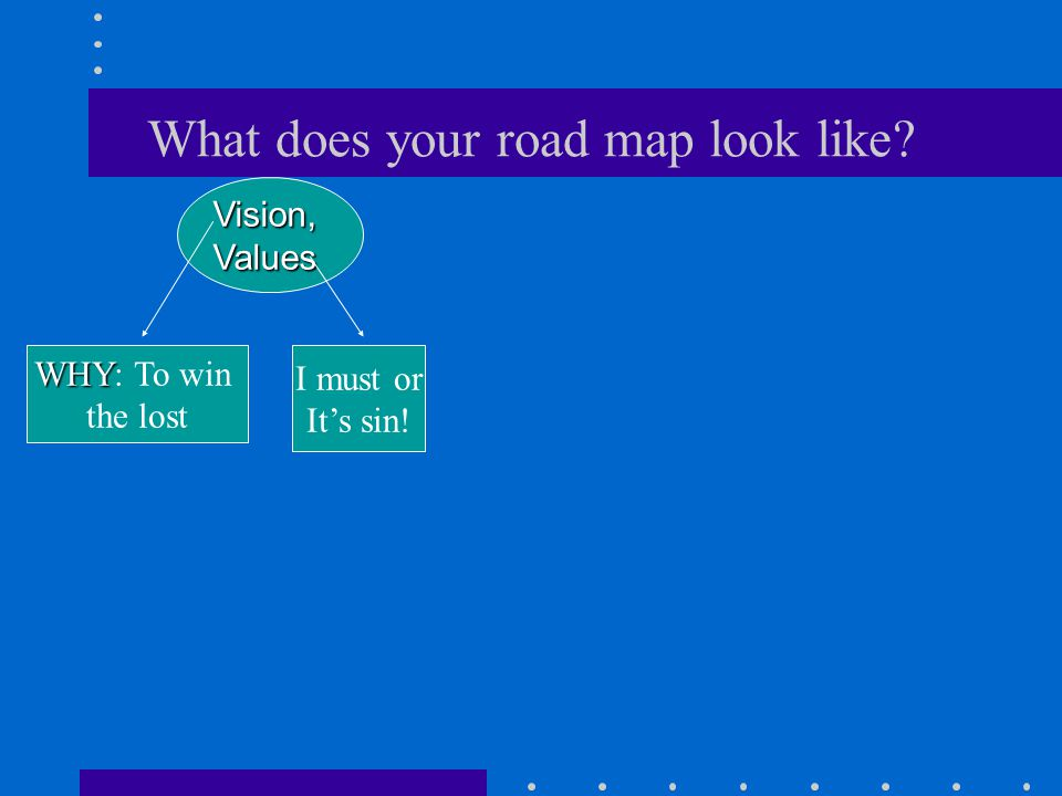What does your road map look like? Vision,Values WHY WHY: To win the lost I must or It's sin!