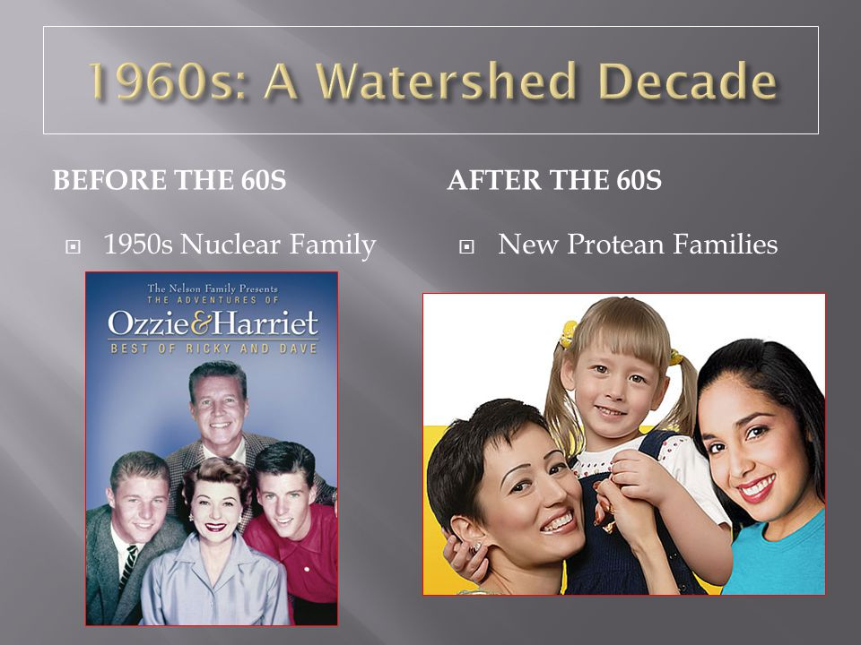 BEFORE THE 60SAFTER THE 60S  1950s Nuclear Family  New Protean Families