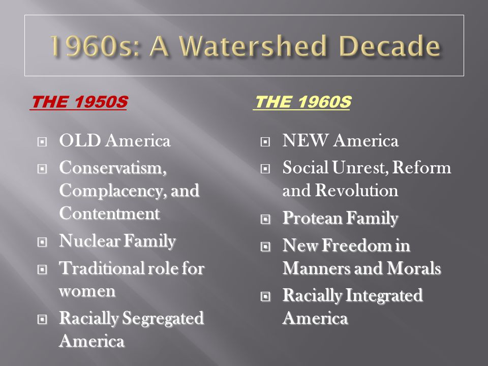 THE 1950STHE 1960S  OLD America  Conservatism, Complacency, and Contentment  Nuclear Family  Traditional role for women  Racially Segregated Amer