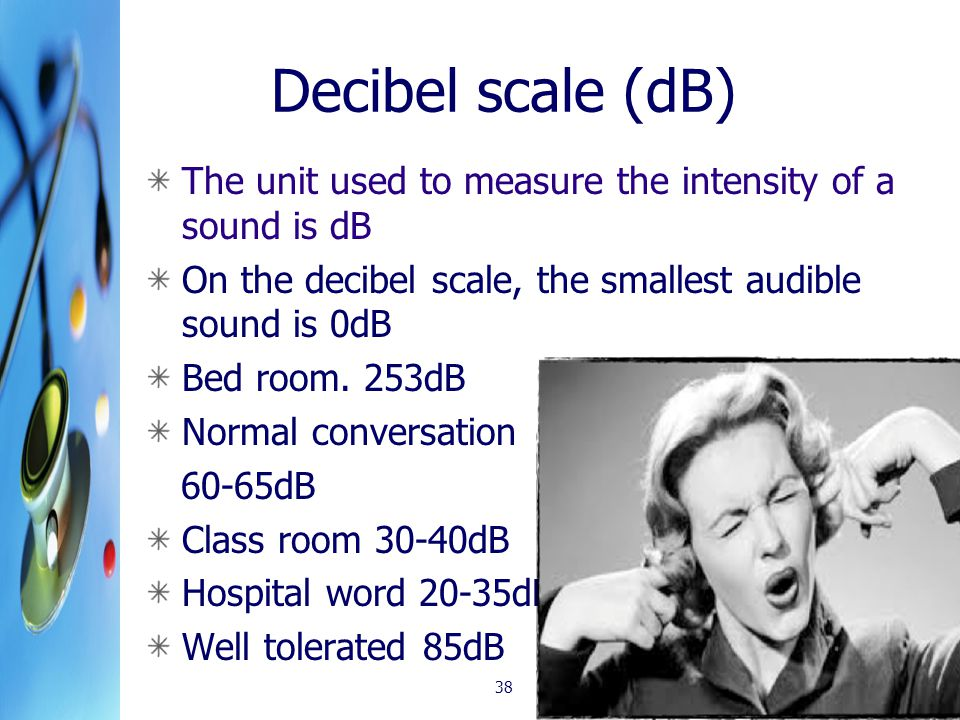 Decibel scale (dB) The unit used to measure the intensity of a sound is dB On the decibel scale, the smallest audible sound is 0dB Bed room. 253dB Nor