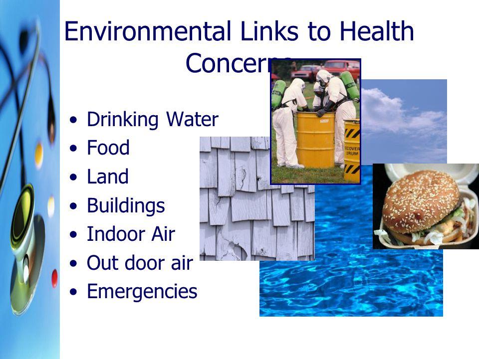 Environmental Links to Health Concerns Drinking Water Food Land Buildings Indoor Air Out door air Emergencies