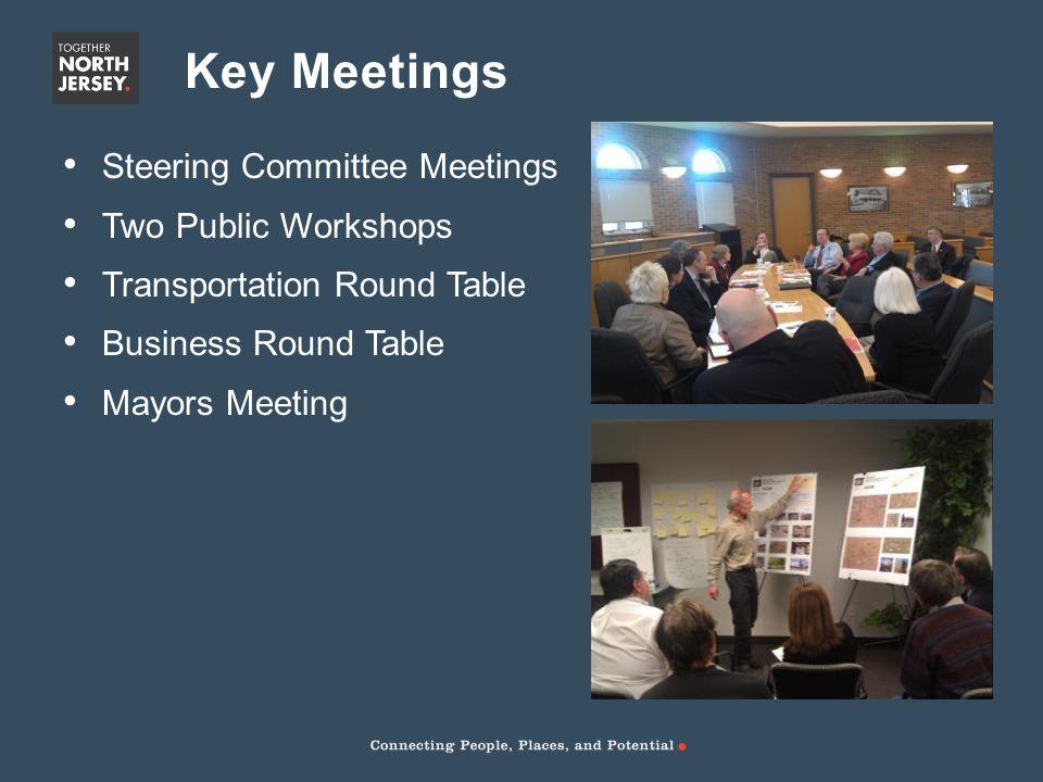 Steering Committee Meetings Two Public Workshops Transportation Round Table Business Round Table Mayors Meeting Key Meetings
