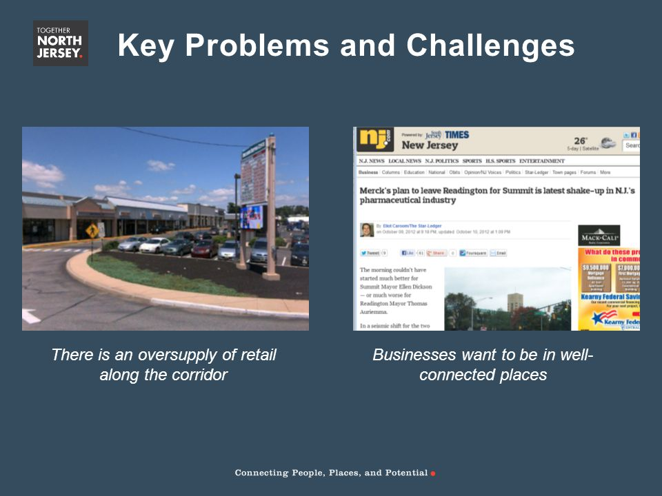 Key Problems and Challenges There is an oversupply of retail along the corridor Businesses want to be in well- connected places