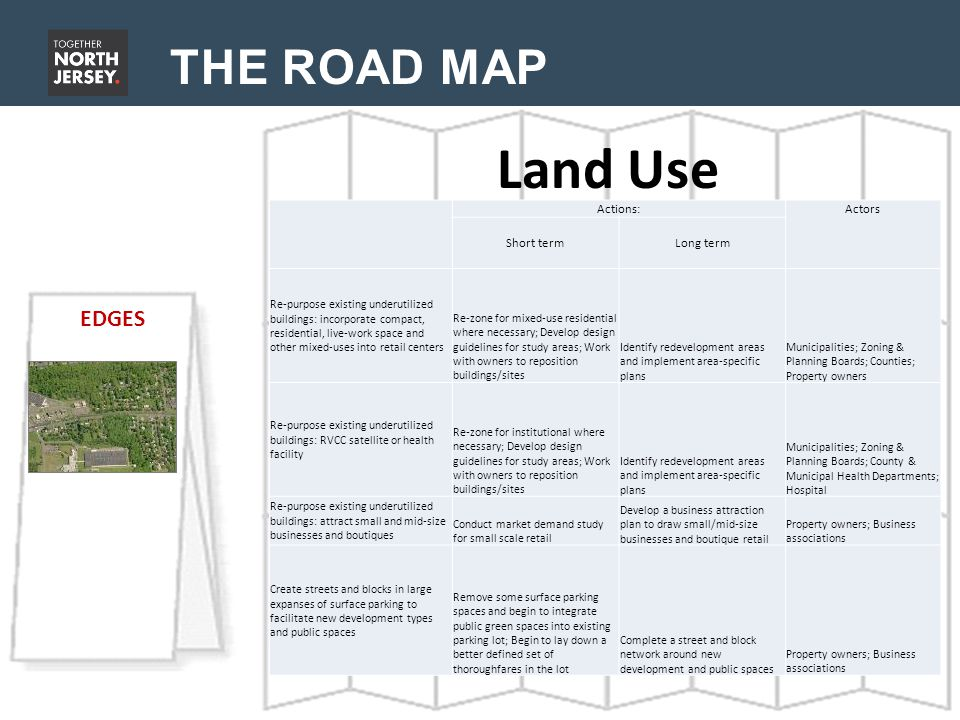 THE ROAD MAP Land Use EDGES Actions: Actors Short termLong term Re-purpose existing underutilized buildings: incorporate compact, residential, live-wo