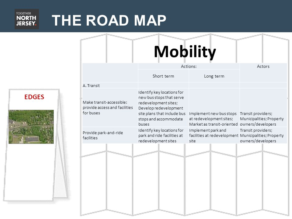 THE ROAD MAP Mobility EDGES Actions: Actors Short termLong term A. Transit Make transit-accessible: provide access and facilities for buses Identify k