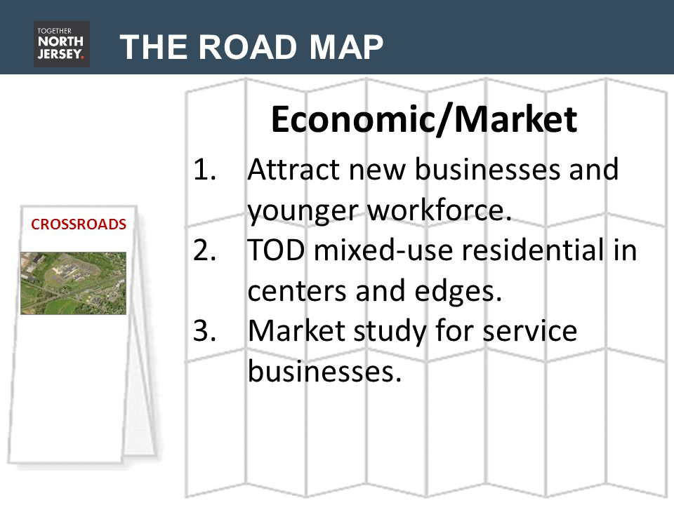 THE ROAD MAP Economic/Market CROSSROADS 1.Attract new businesses and younger workforce.