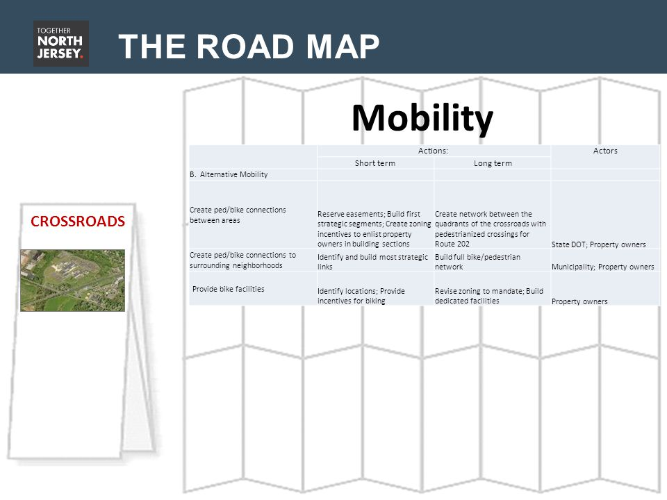THE ROAD MAP Mobility CROSSROADS Actions: Actors Short termLong term B.