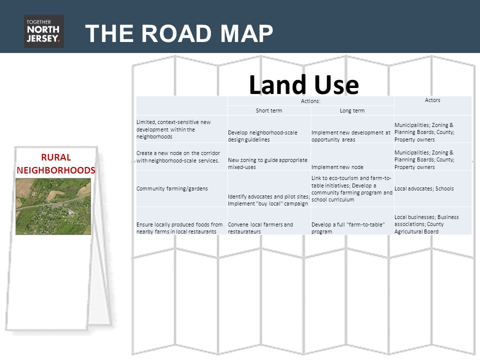THE ROAD MAP Land Use RURAL NEIGHBORHOODS Actions: Actors Short termLong term Limited, context-sensitive new development within the neighborhoods Deve