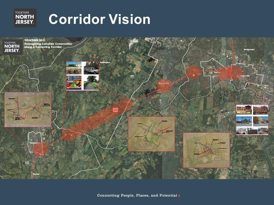 Corridor Vision