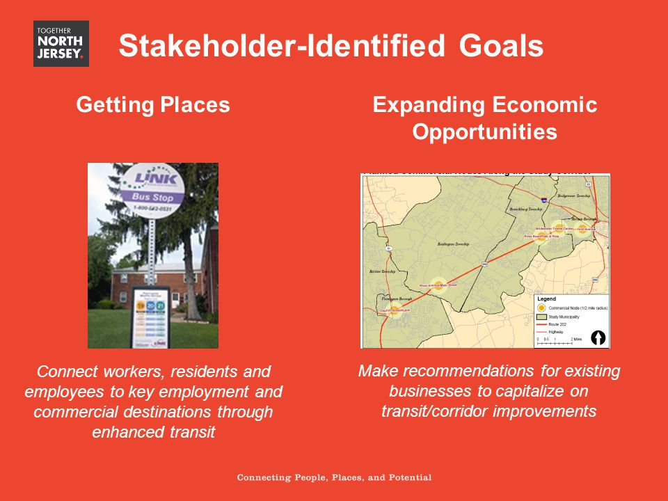 Stakeholder-Identified Goals Getting PlacesExpanding Economic Opportunities Connect workers, residents and employees to key employment and commercial destinations through enhanced transit Make recommendations for existing businesses to capitalize on transit/corridor improvements