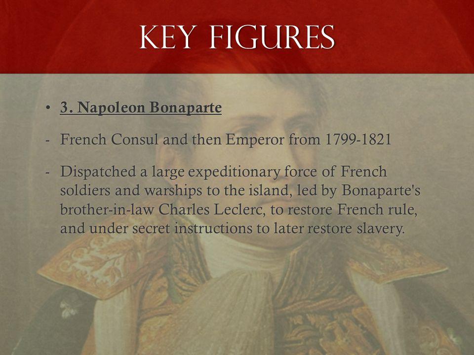 Key figures 3. Napoleon Bonaparte 3.