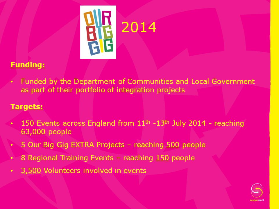 2014 Funding: Funded by the Department of Communities and Local Government as part of their portfolio of integration projects Targets: 150 Events acro
