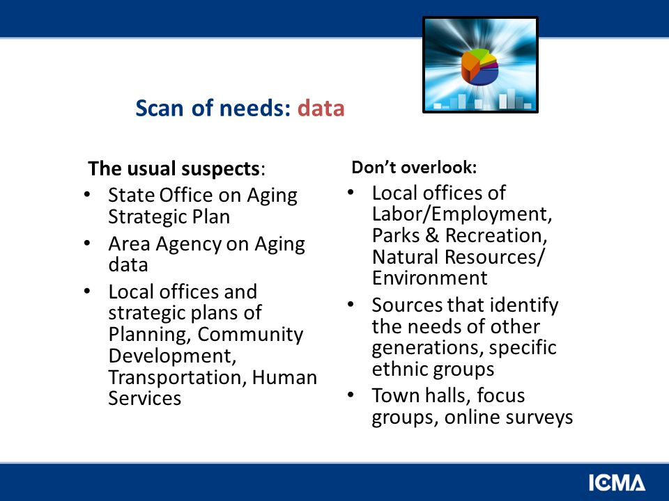 Scan of needs: data The usual suspects: State Office on Aging Strategic Plan Area Agency on Aging data Local offices and strategic plans of Planning, Community Development, Transportation, Human Services Don't overlook: Local offices of Labor/Employment, Parks & Recreation, Natural Resources/ Environment Sources that identify the needs of other generations, specific ethnic groups Town halls, focus groups, online surveys